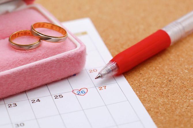 結婚後の手続き